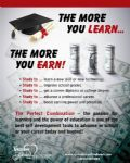More You Earn